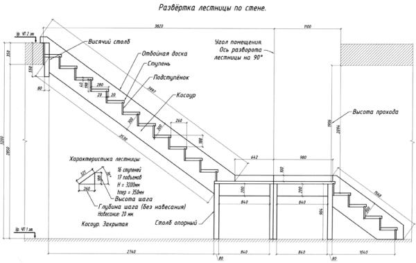 Fa lépcső, amely számítási rajzot ad. A fa lépcsők jellemzői ...