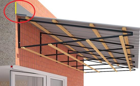 Как сделать козырек для крыши